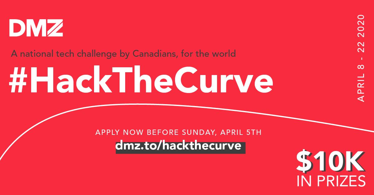 Hack the Curve Finalist